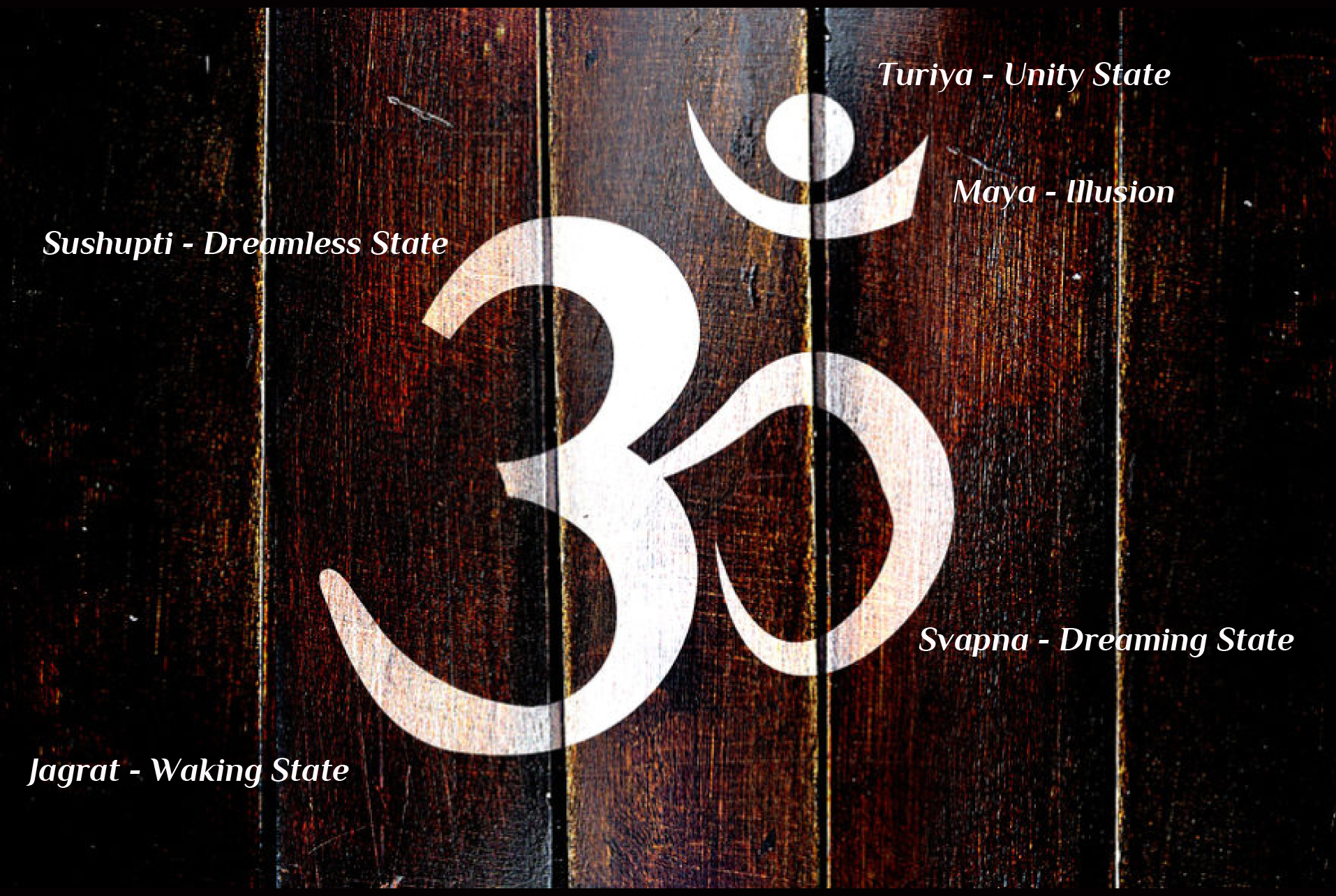 OM States of Consciousness
